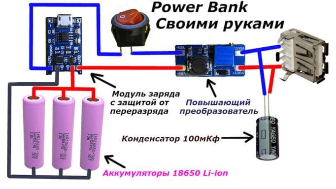 Схема компонентов