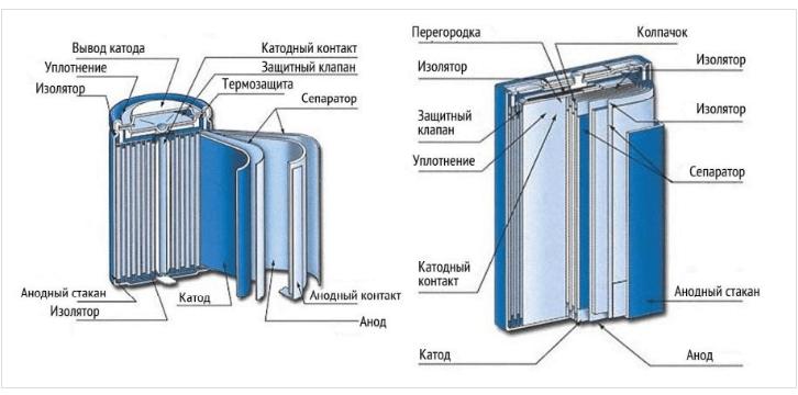 Что такое никель-металл-гидридный аккумулятор (NiMH)?