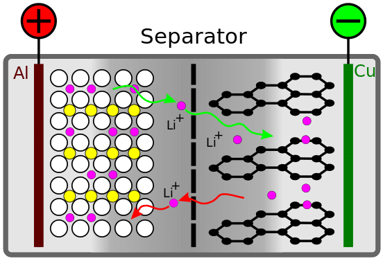 Схема литий-ионного аккумулятора