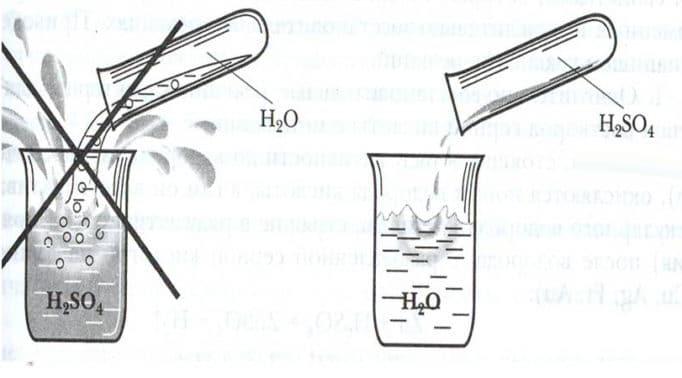 кислота в воде