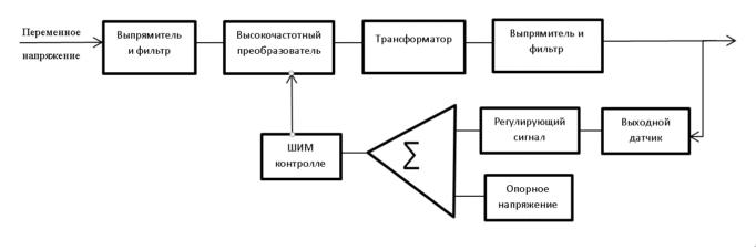 Схема работы ибп