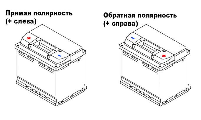 Аккумуляторы, рисунок