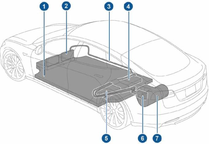 Автомобиль тесла, схема