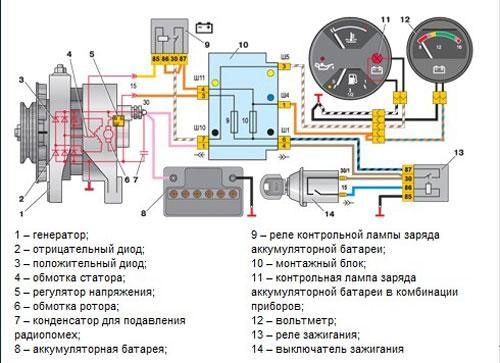 Схема Г-222