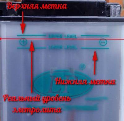 уровень электролита
