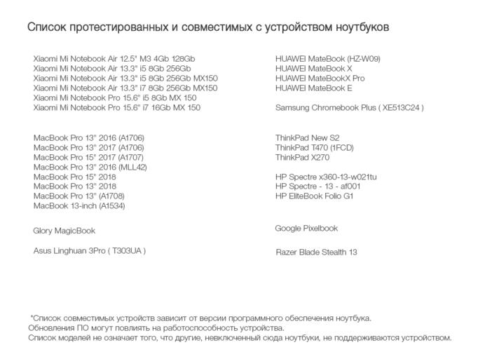 Список моделей ноутбуков