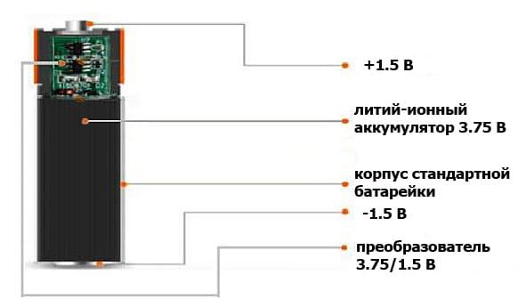 Конструкция батарейки акб