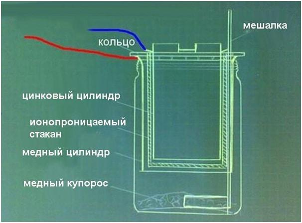 Конструкция батарейки