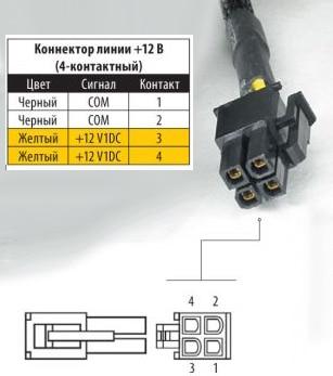 Можно ли включить блок питания без компьютера: пошаговая инструкция перемычки контактов