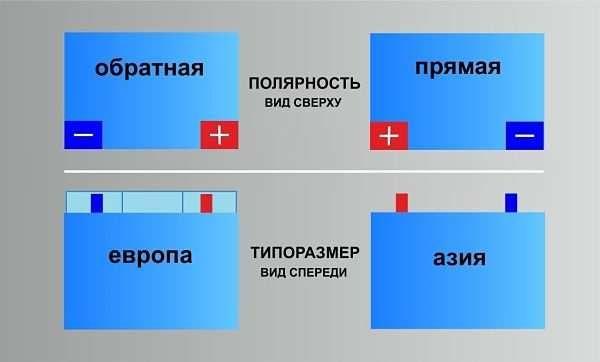 luchshie-akkumulyatori-dlya-59B643.jpg