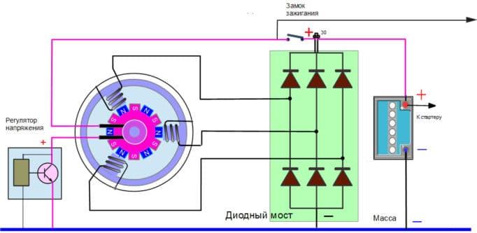схема зарядки АКБ ВАЗ 2106