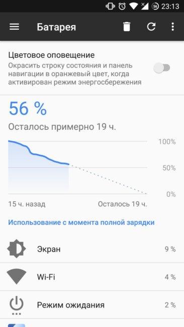 Почему батарейка в смартфоне быстро садится