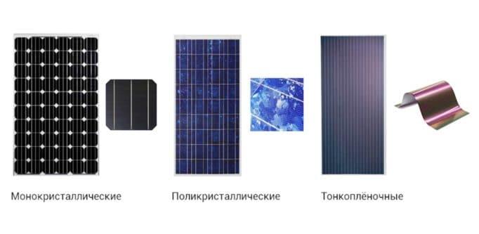 Как выбрать и установить солнечные панели у себя дома или в квартире