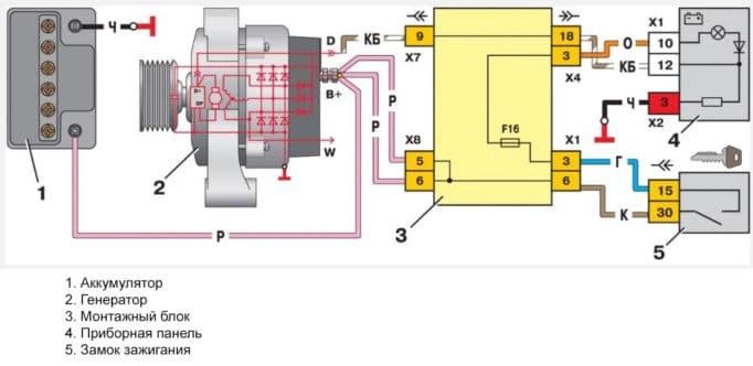 Нет зарядки на ВАЗ 2114— основные причины и способы их устранения