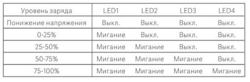 Обзор и инструкция по использования Redmi power bank fast charge 20000